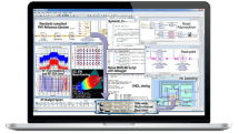 SystemVue RF Systems Architect